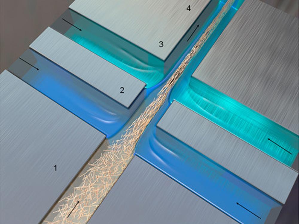 microfibres