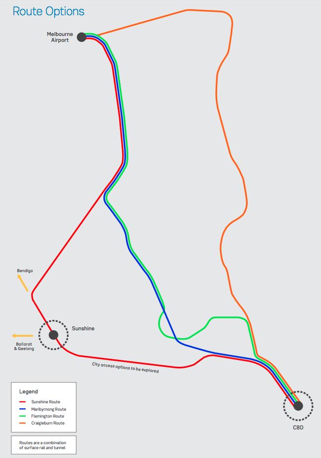 Melbourne Airport Rail Link options
