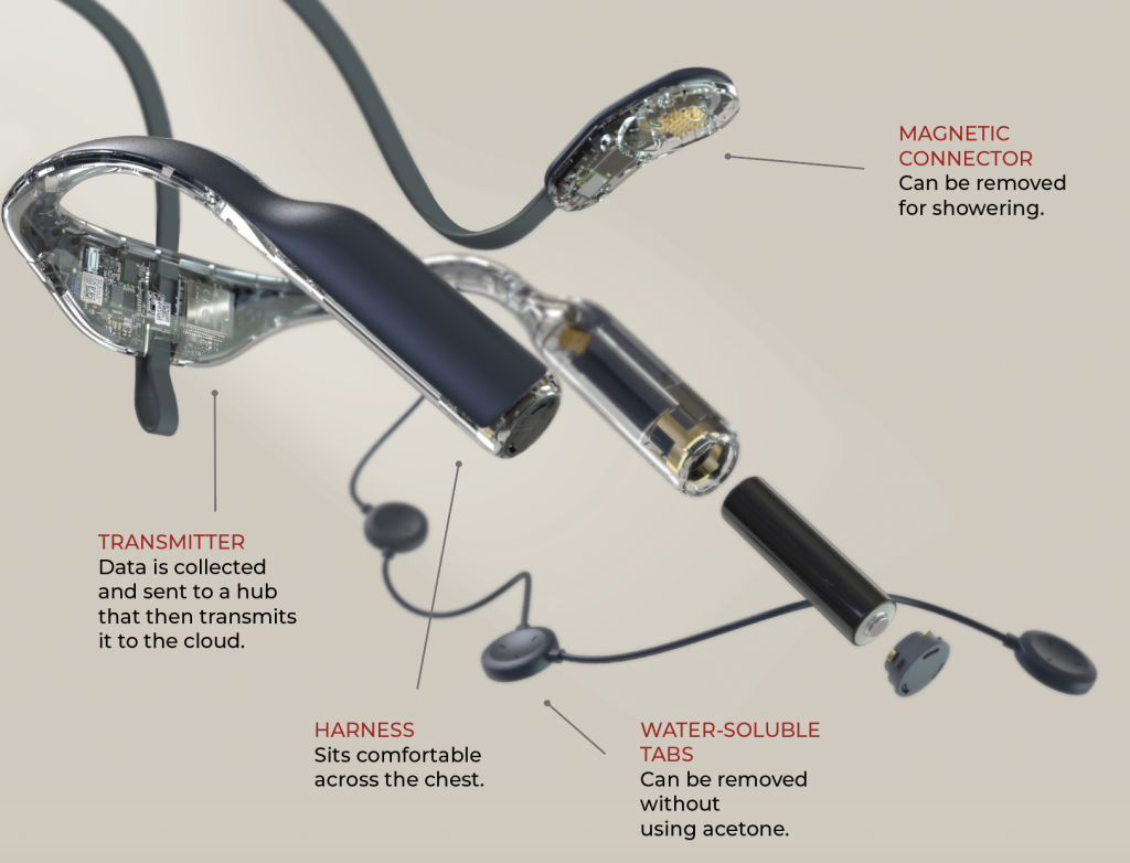 The components of the Seer Sense device.